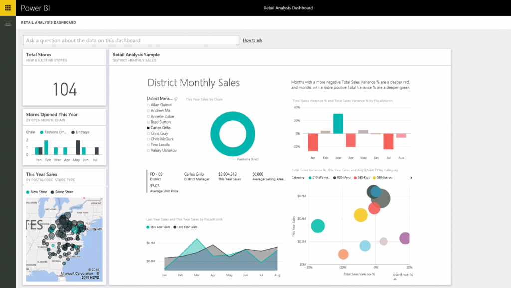 power bi review