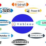 Best Business Intelligence Software 2021